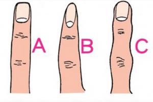 kształt twoich palców